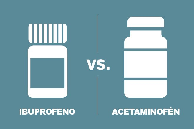 Ibuprofeno vs. acetaminofén