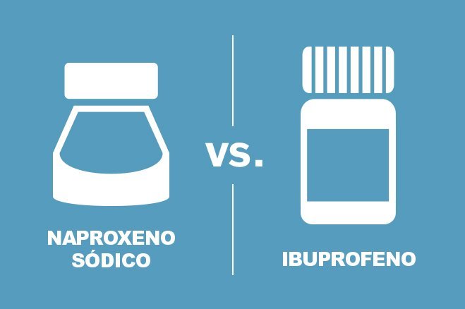 Naproxeno vs. ibuprofeno